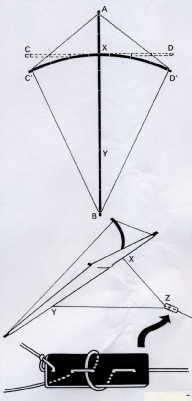 fabrication d 39 un cerf volant le quadril tre. Black Bedroom Furniture Sets. Home Design Ideas