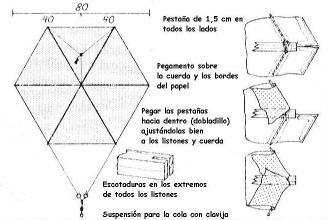 Cometas hexagonales - Como hacer una cometa paso a paso ...