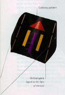 Sled Kite Instructions