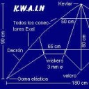 proyecto K.W.A.I.N.