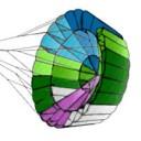 Rozet-Rotor